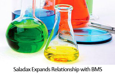 Saladax Expands Relationship with BMS