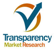 Biological drugs market set to grow at a CAGR of 10.10% to reach US$287.1 billion by 2020