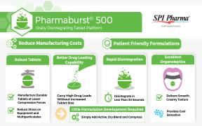 Pharmaburst® ODT Platform