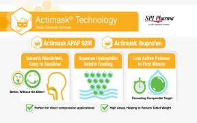 Actimask® Acetaminophen 92M