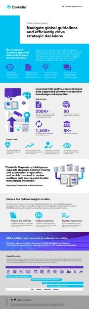 Cortellis Regulatory Intelligence