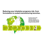 Inhalation Contract Manufacturing