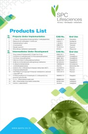 Product List - II