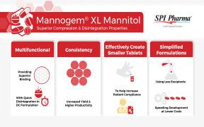 Mannogem® XL Mannitol