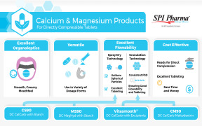 Calcium and Magnesium Products