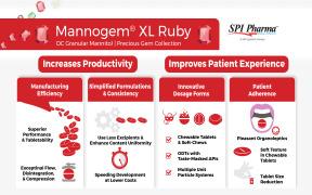 Mannogem® XL Ruby, DC Granular Mannitol