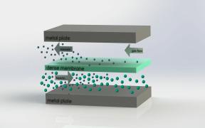 Pervaporation Technology