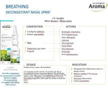 Aromatherapy: decongestant nasal spray