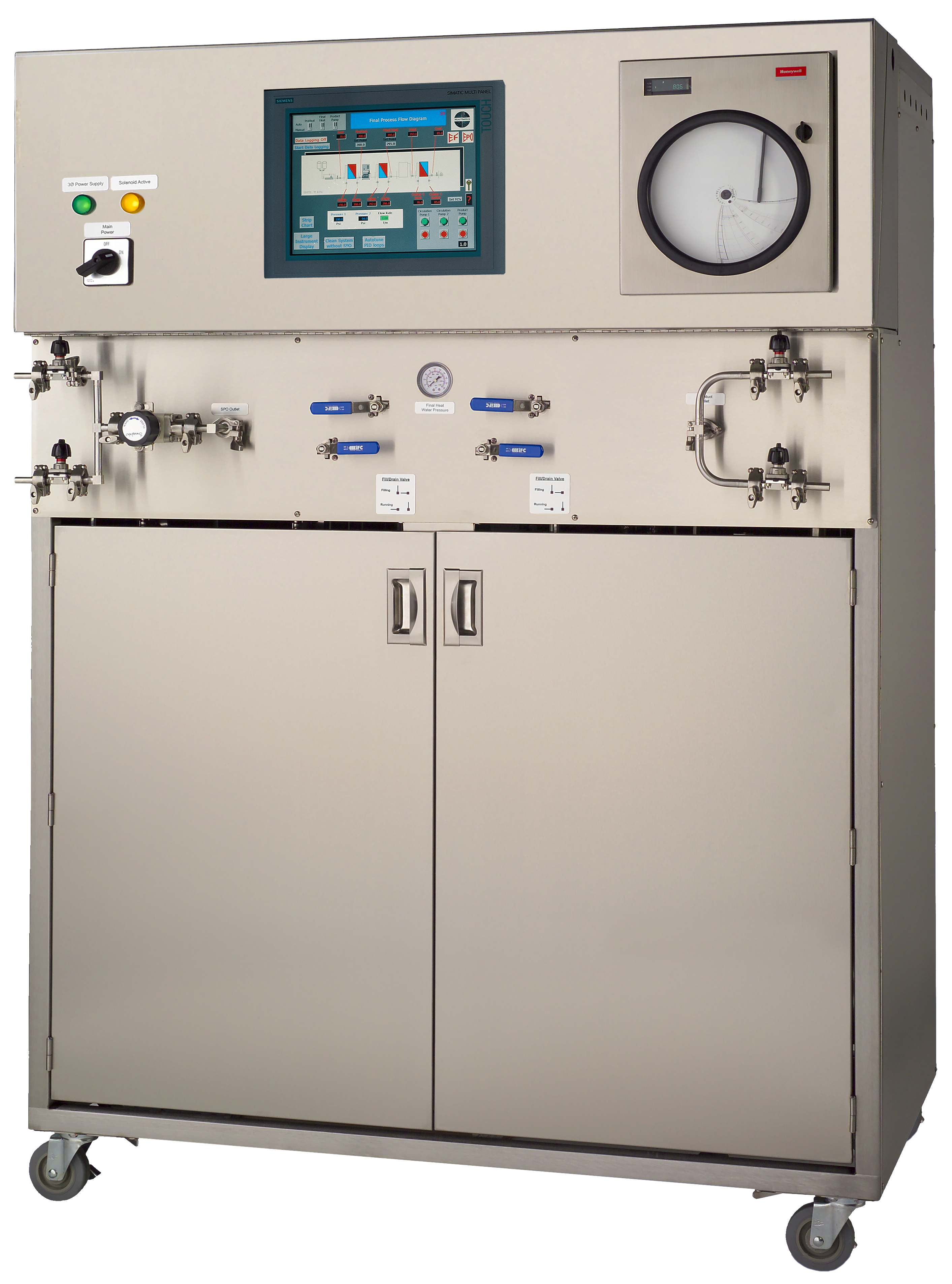 Continuous Thermal Sterilizer