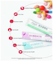 Probiotics Dosage forms