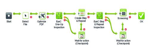 EyeC Workflow Integration